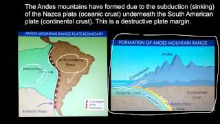 Andes fold mountains case study