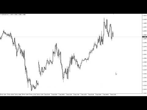 EUR/USD Technical Analysis for December 05, 2018 by FXEmpire.com