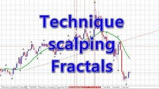 Stratégie de scalping - Fractals Bill Williams
