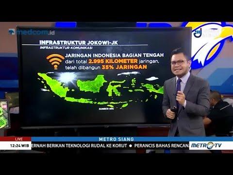 Gelombang Infrastruktur Baru di Era Jokowi Mp3