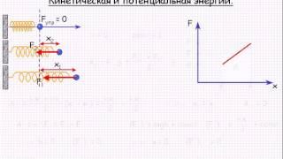 Кинетическая и потенциальная энергии  Урок 25