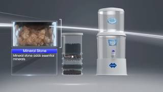 90 Blue Mount Magna Mineral Storage latest Water Purifier-7 stage