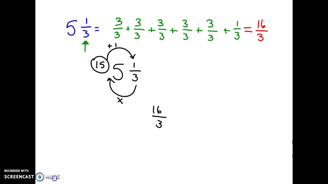 Change Mixed Number to a Fraction Greater than One