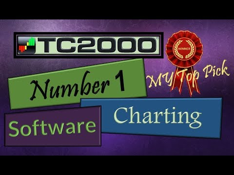 TC2000 Tutorial - Scanning with TC2000 to find Profitable stock charts!