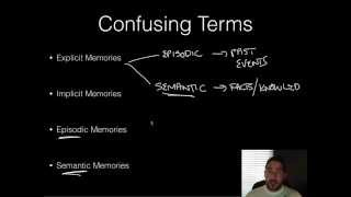 AP Psychology - Memory - Unit Review - 10 Toughest Terms