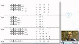 QUIZ DI LOGICA E TEST PSICOATTITUDINALI - Ragionamento Numerico e Deduttivo