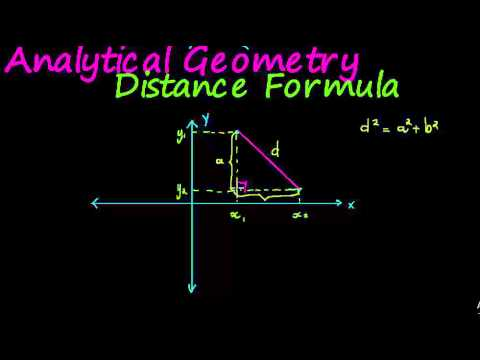 Analytical Geometry: The distance formula