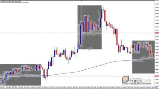 Advanced Forex Bank Trading Strategy Results - January 2016