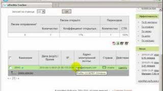 Сеть- Программы рассылки писем спам Nulled