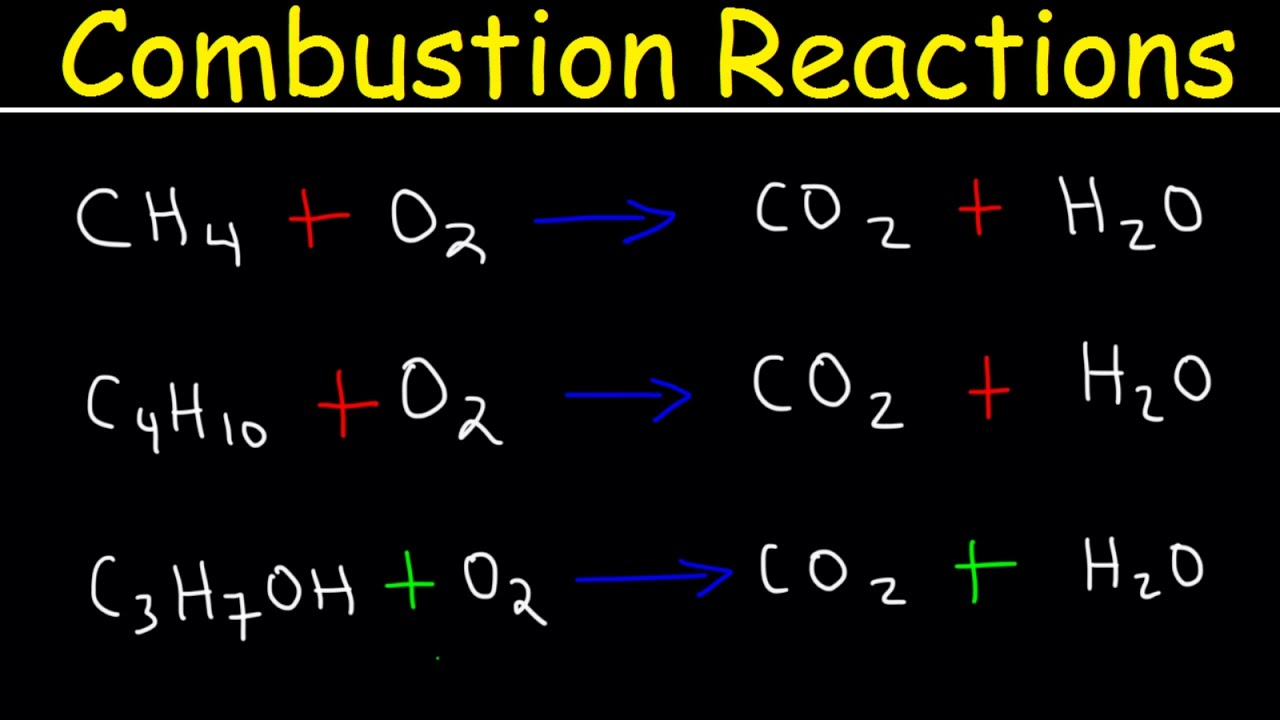 Balancing Combustion Reactions Youtube