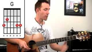 Pink - Perfect Guitar Lesson ★ How To Play Easy Acoustic Guitar Song Tutorial