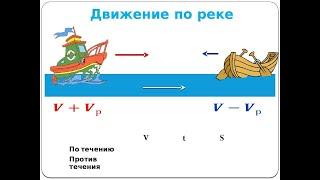 Решение задач на движение по водному пути