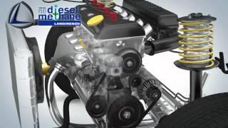 Download Video LANDI RENZO Dual Fuel diesel+cng MP3 3GP MP4