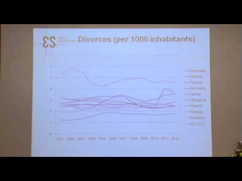 Demographic problems in countries around the Baltic Sea in the 21st century