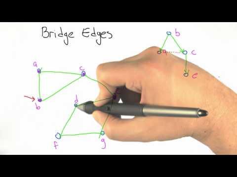 Bridge Edges - Intro to Algorithms