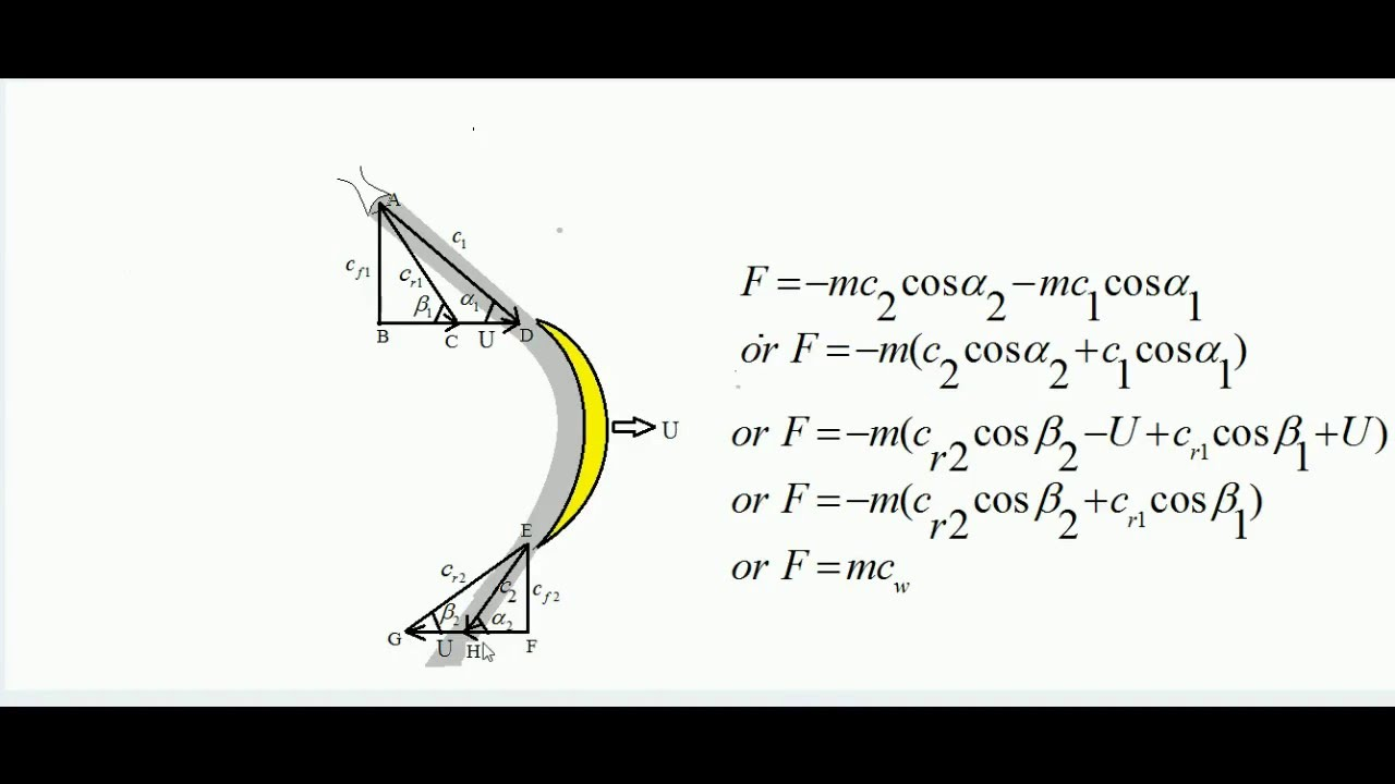 impulse turbine lecture forces on blades youtube