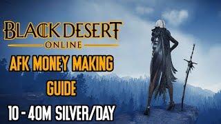 Full Energy Refill NO Cooldown for silver at inns Black Desert BDO