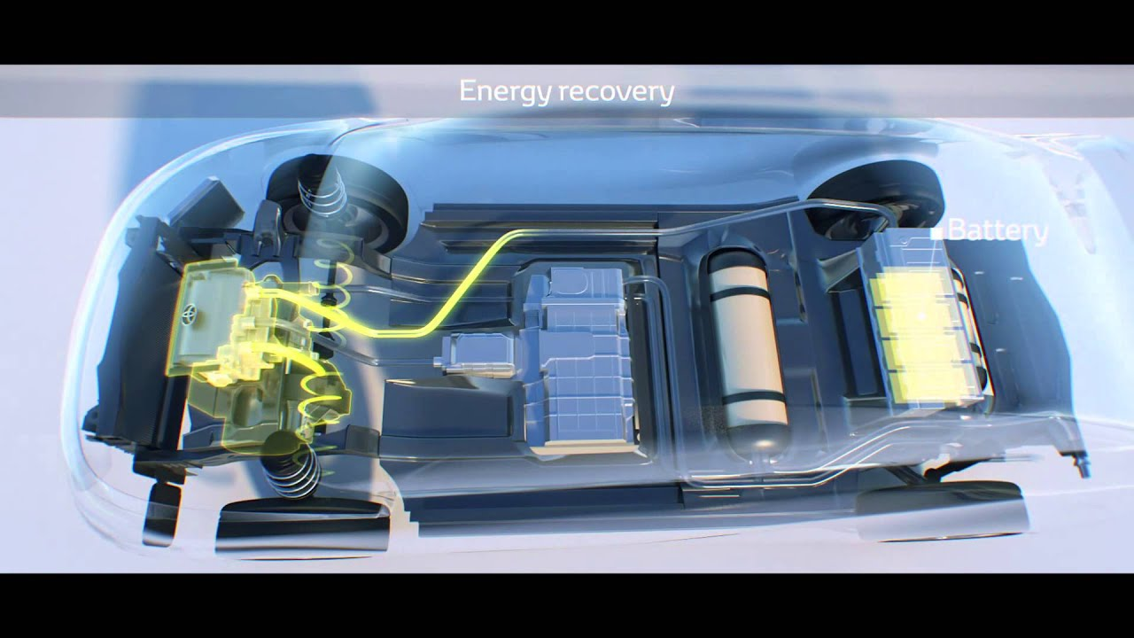 TOYOTA Fuel cell - How does it work?