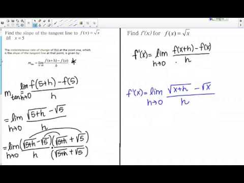 The Derivative Of The Square Root Function