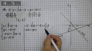 Итоговое повторение 17. Вариант Б. Алгебра 7 класс Мордкович А.Г.