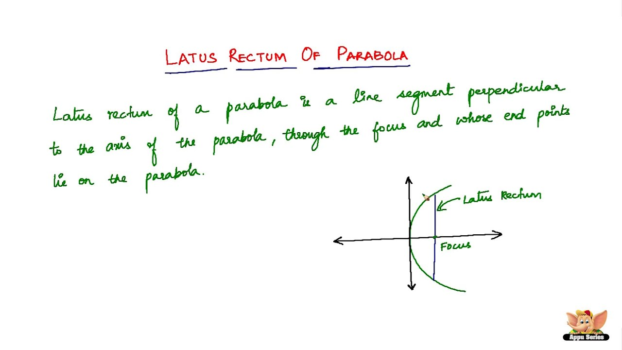What is a parabola 59