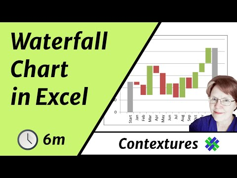 Create an excel waterfall chart youtube create an excel waterfall chart ccuart Image collections