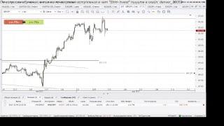 Прямая трансляция торговли на рынке форекс! Платформа Jforex от MTbankFX на базе Dukascopy bank
