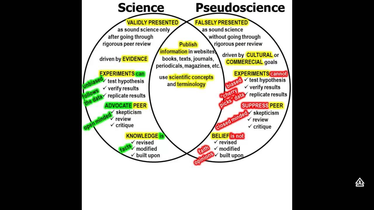 Science Vs  Pseudoscience