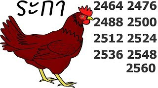 ดวงชะตา วาสนา คนปีระกาธาตุเหล็ก ปี 2500 - 2512 - 2524 - 2536 - 2548 - 2560