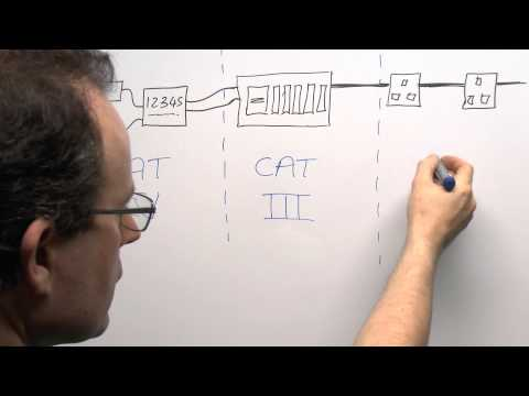 Electrical Measurement Categories - CAT I II III IV