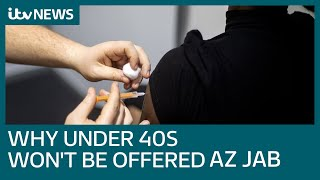 Why under 40s in the UK won't be offered AstraZeneca Covid jab | ITV News