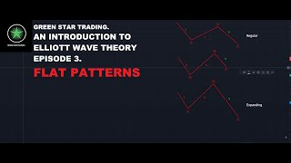 An introduction to elliot wave theory Episode 3, Flat Patterns