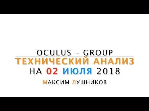 Технический анализ рынка Форекс на 02.07.2018 от Максима Лушникова
