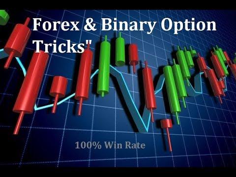 Binary options sinhala