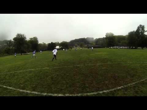Goal keeper view
