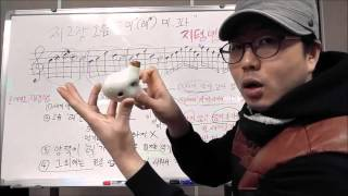 Download lagu 제2-2강 고음