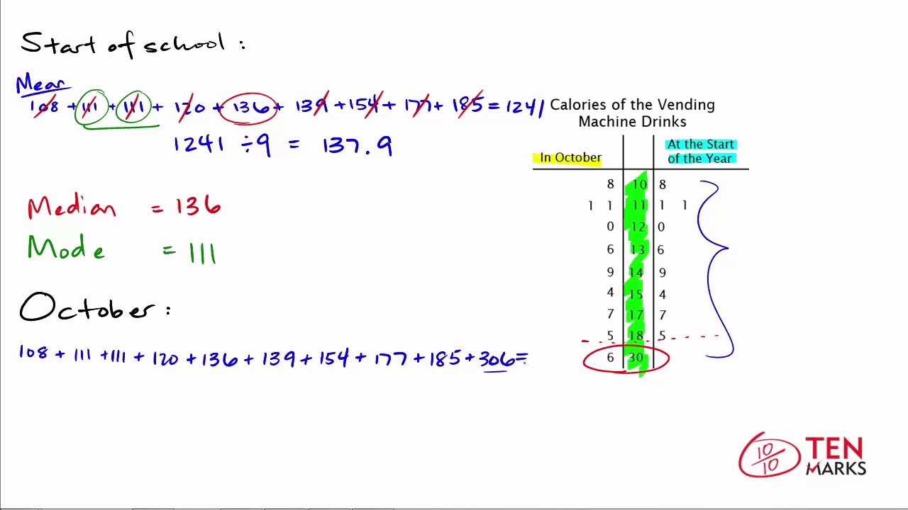 Identifying Mean Median And Mode Using A Stem Leaf Plot 7 Sp 4