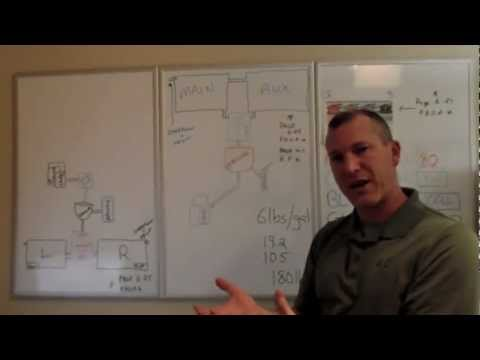 Aviation Fuels and Fuel Systems part 1