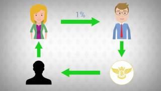 cara dapatkan uang/ bisnis bitcoin