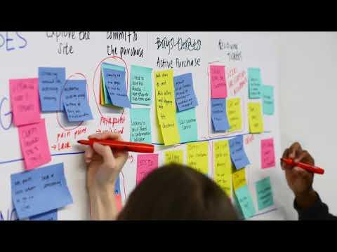 Design Thinking Origins