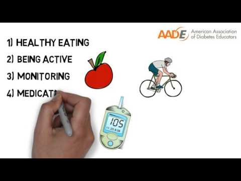 7 Areas of Diabetes Self Management Education, AADE