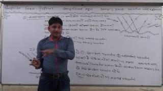 std 10th science gujarati medium ch 2 part 2b