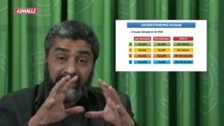 6  Zakah - Nisaab 3