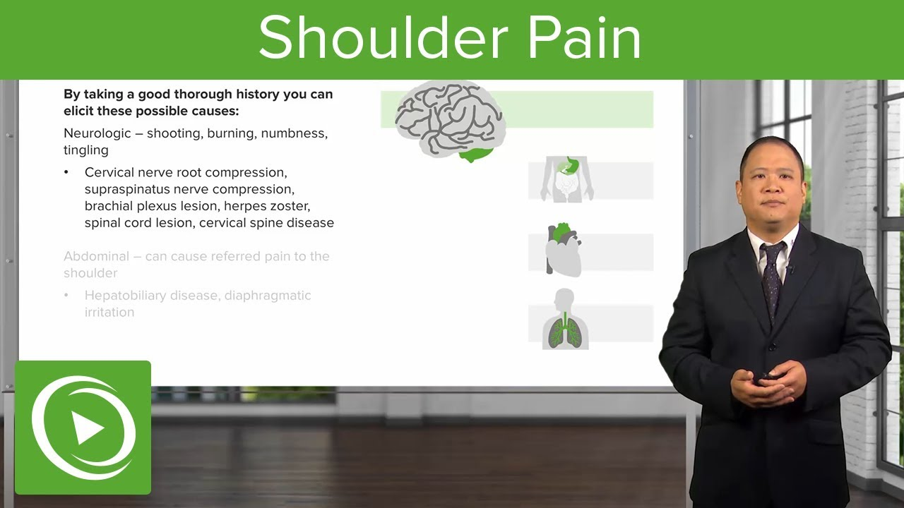 Shoulder Pain: Extra-glenohumeral Causes – Become Fluent in Medical Concepts | Trailer