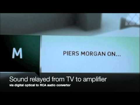 The Lipsync Problem with Digital TVs and Hi-Fi systems: Demonstration and  solution