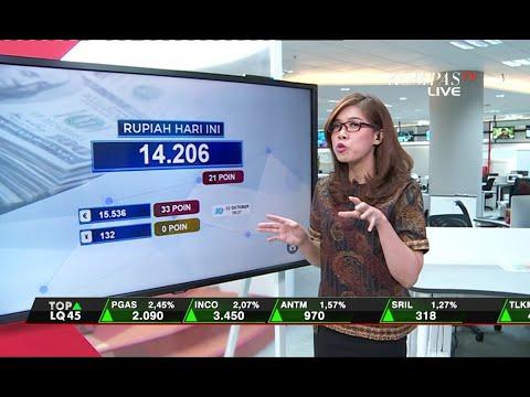 Pantauan Pasar, Rupiah Digilas Dollar Amerika Serikat Dan Demonstrasi