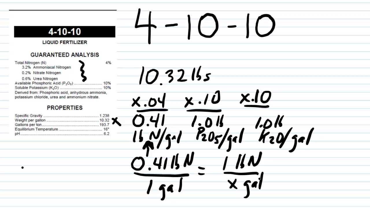 Basic Liquid Fertilizer Label Calculations