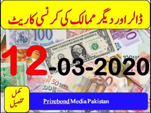 Today 12 March 2020 Dollar New