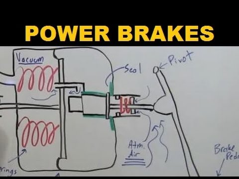Power Brakes - Vacuum Assist - Explained - YouTube