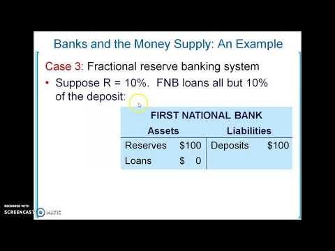Fractional Reserve System & Money Creation